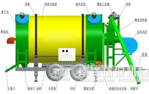 粮食烘干机结构示意图